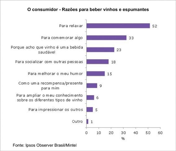 tabela consumidor